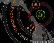 SonicWall Cyber Threat Report 2019